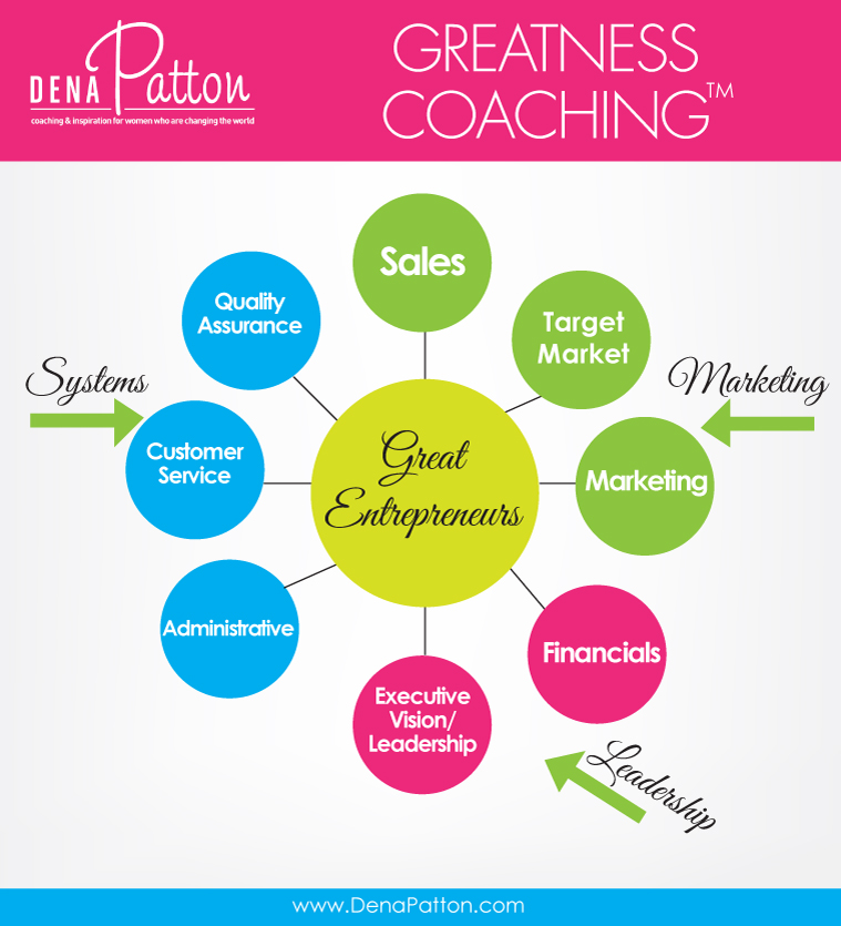 Dena Patton Greatness Coach for business owners
